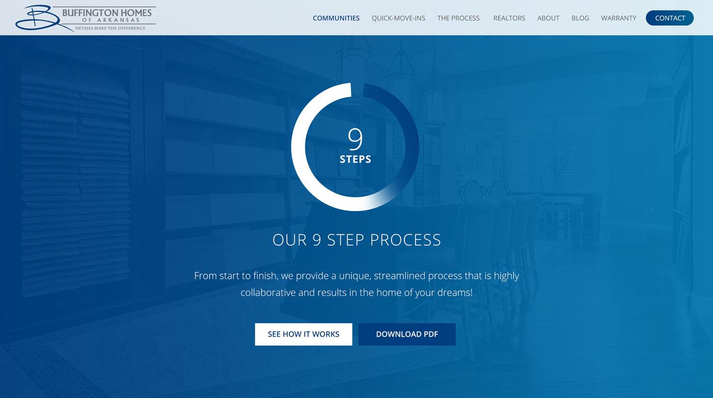 buffington homes of arkansas website the process example